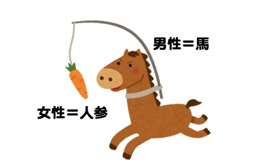 馬が追いかけるイメージ図